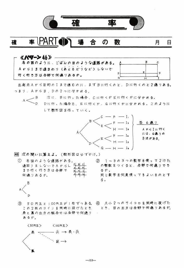 数学パターン集